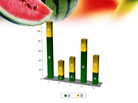 Watermelon PowerPoint Template Slide 17