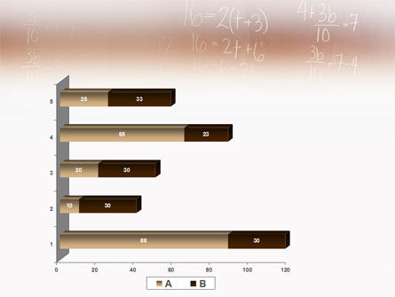 Mathematics PowerPoint Template Slide 17