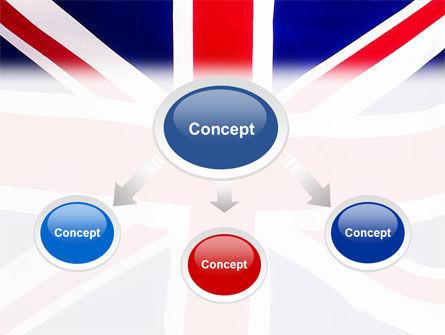 British Flag PowerPoint Template Slide 4