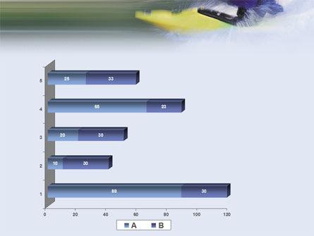 Kayak PowerPoint Template Slide 17