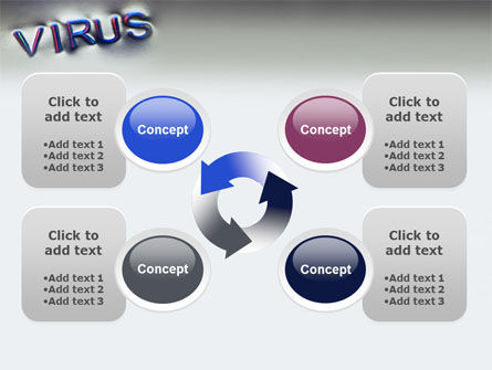 Virus Sign PowerPoint Template Slide 9