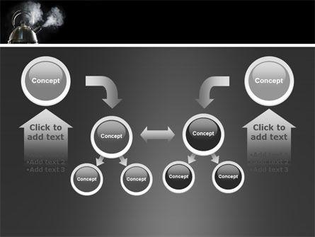 Boiling Kettle PowerPoint Template Slide 19