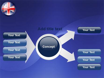 United Kingdom PowerPoint Template Slide 14