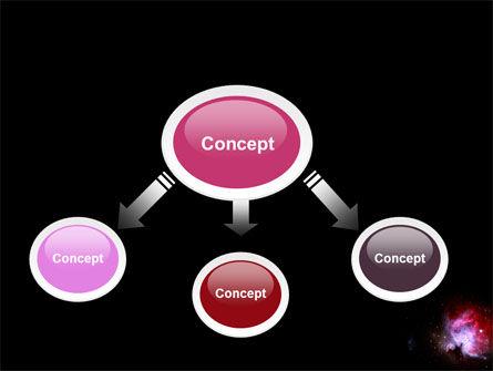 Nebula PowerPoint Template, Slide 4, 03996, Technology and Science — PoweredTemplate.com