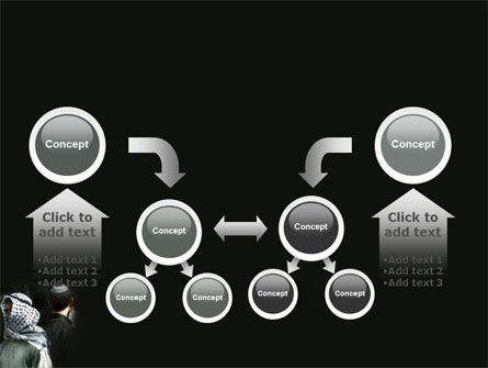 Arab-Israeli Conflict PowerPoint Template Slide 19
