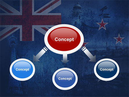 New Zealand PowerPoint Template, Slide 4, 04258, Flags/International — PoweredTemplate.com