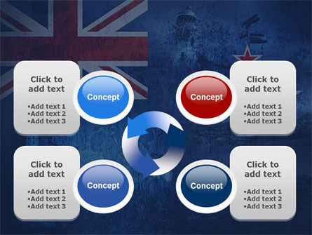 New Zealand PowerPoint Template Slide 9