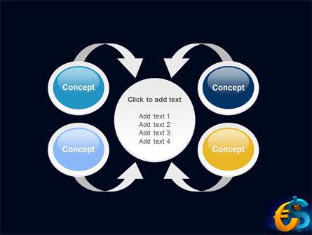 Euro vs. Dollar PowerPoint Template Slide 6
