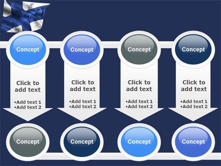 Finland PowerPoint Template Slide 18