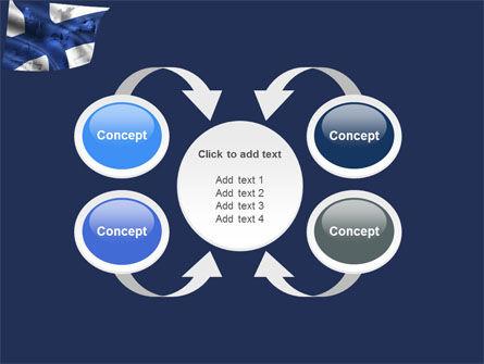 Finland PowerPoint Template Slide 6