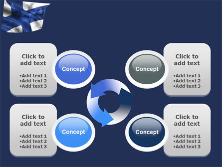 Finland PowerPoint Template Slide 9