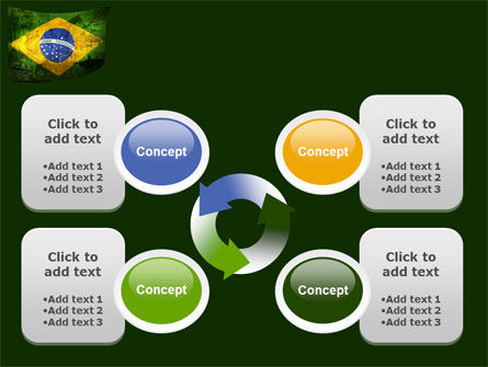 Brazilian Flag With Brazilian Silhouettes PowerPoint Template Slide 9