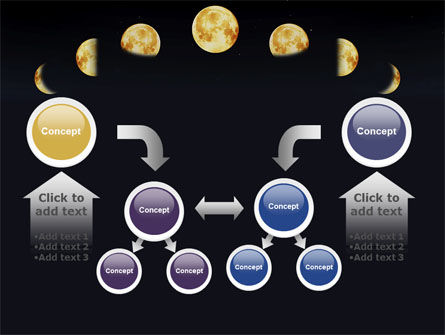 Lunar Phases PowerPoint Template Slide 19