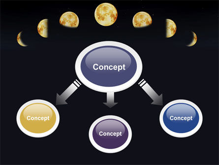 Lunar Phases PowerPoint Template Slide 4