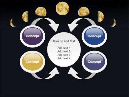 Lunar Phases PowerPoint Template Slide 6