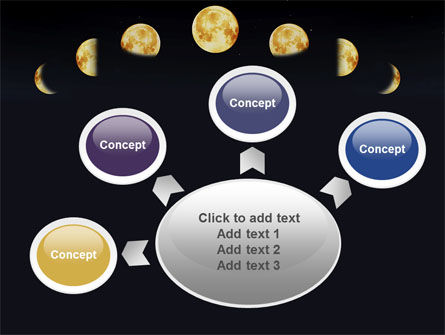 Lunar Phases PowerPoint Template Slide 7