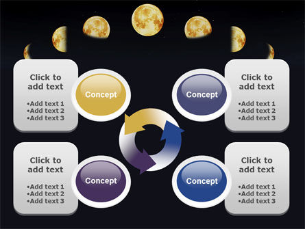 Lunar Phases PowerPoint Template Slide 9