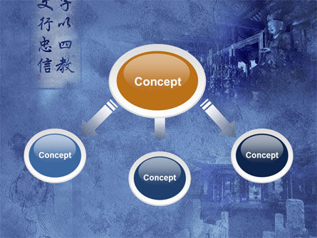 Confucius PowerPoint Template, Slide 4, 04769, Education & Training — PoweredTemplate.com