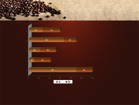 Coffee Break With Cappuccino PowerPoint Template Slide 11