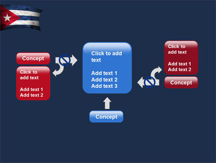 Cuba PowerPoint Template Slide 13