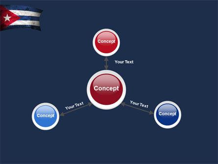 Cuba PowerPoint Template Slide 14