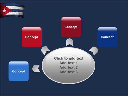 Cuba PowerPoint Template Slide 7
