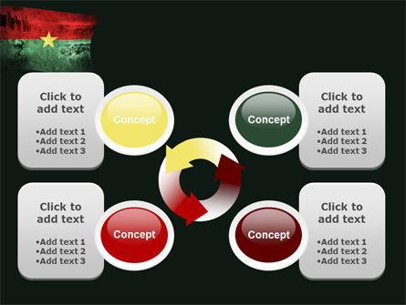 Burkina Faso PowerPoint Template Slide 9