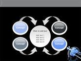 Mechanisms Of Brain PowerPoint Template#6