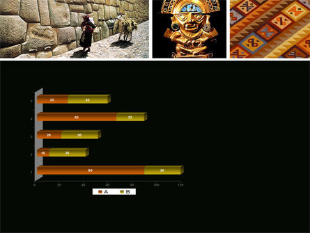 Inca Civilization PowerPoint Template Slide 11