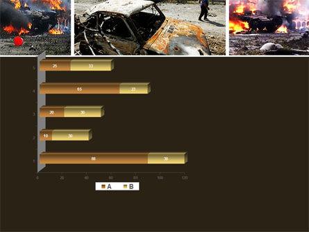 War in Ossetia PowerPoint Template Slide 11