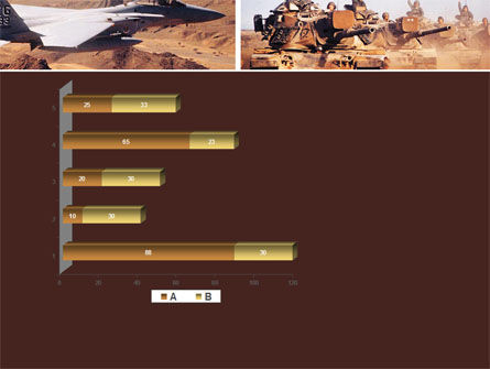 War Conflicts Collage PowerPoint Template Slide 11