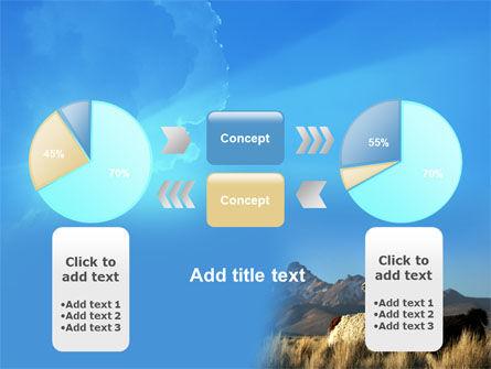 Llama PowerPoint Template Slide 11