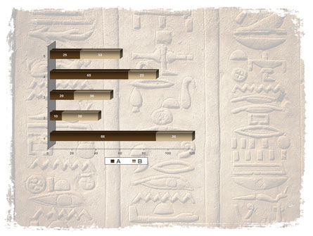 Egyptian Petroglyphs PowerPoint Template Slide 11