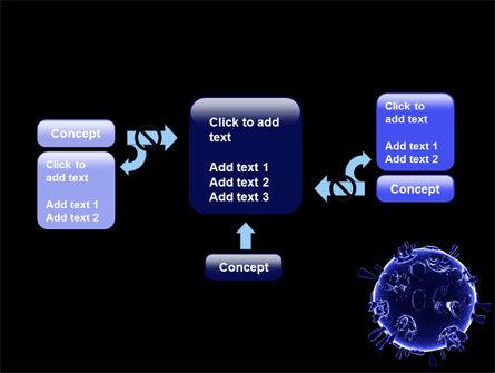 Biological Virus PowerPoint Template Slide 13