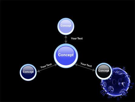 Biological Virus PowerPoint Template Slide 14