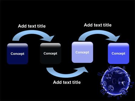 Biological Virus PowerPoint Template, Slide 4, 07065, Medical — PoweredTemplate.com