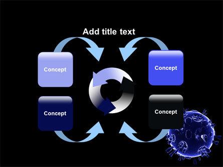 Biological Virus PowerPoint Template Slide 6