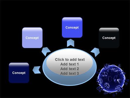 Biological Virus PowerPoint Template Slide 7