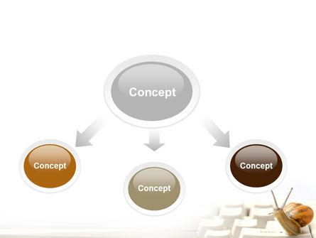 Sluggish Snail PowerPoint Template Slide 4