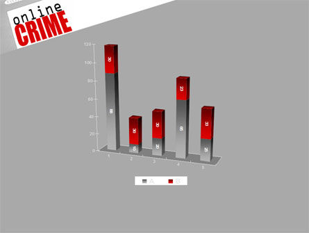 Online Crime PowerPoint Template Slide 17