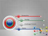 Profit Components PowerPoint Template#3
