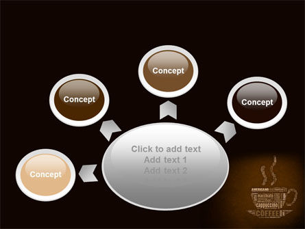 Coffee Break With Various Coffee PowerPoint Template Slide 7