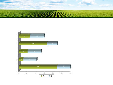 Cultivated Field PowerPoint Template Slide 11