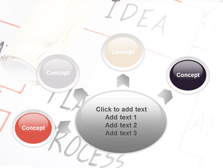 Planning Idea PowerPoint Template Slide 7