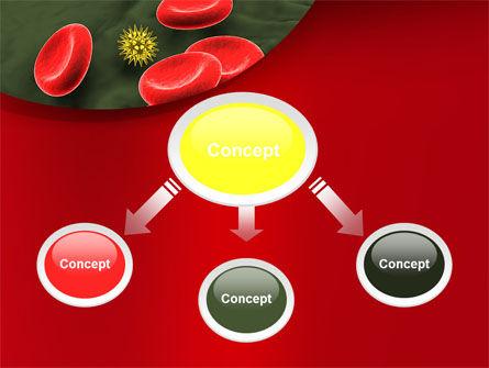 Virus In Blood Stream PowerPoint Template Slide 4