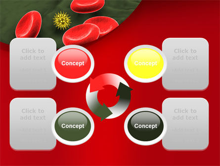 Virus In Blood Stream PowerPoint Template Slide 9