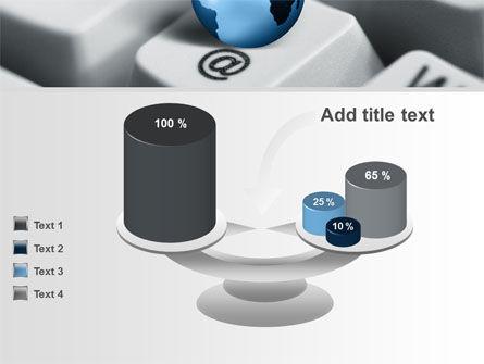World eCommerce PowerPoint Template Slide 10