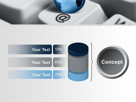 World eCommerce PowerPoint Template Slide 11