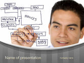 Business: Drawing a Business Plan PowerPoint Template #10730