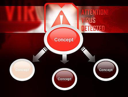 Virus Detected PowerPoint Template, Slide 4, 10967, Medical — PoweredTemplate.com